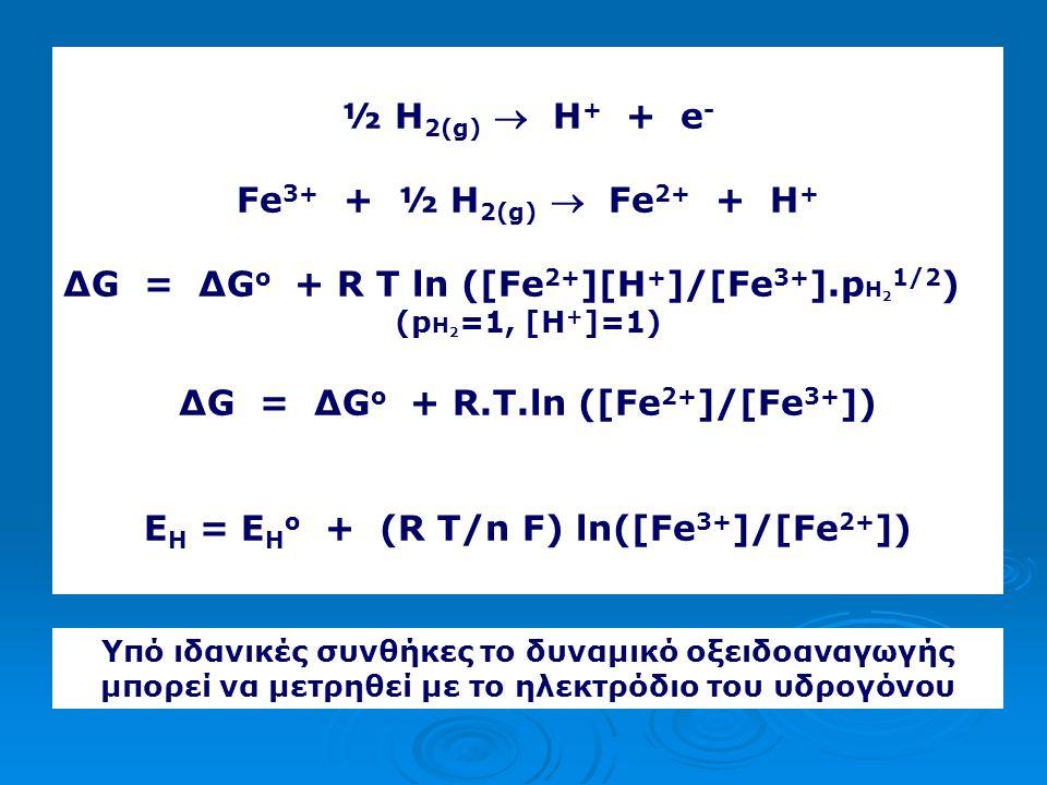 ΔG = ΔGo + R.T.ln ([Fe2+]/[Fe3+])